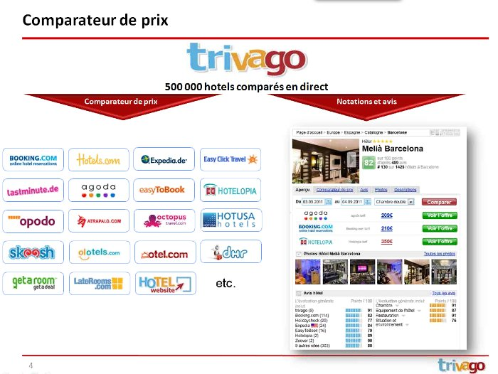 Trivago for Hotel comparateur