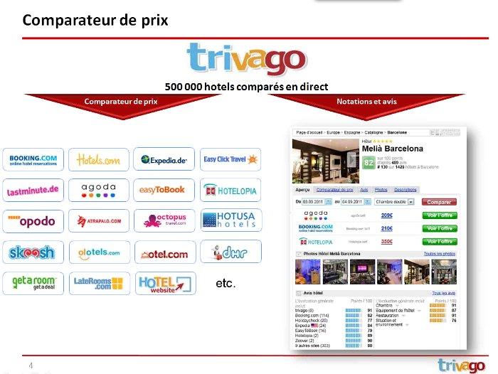 pr sence sur trivago ce n 39 est pas une option artiref ForComparateur De Comparateur Hotel
