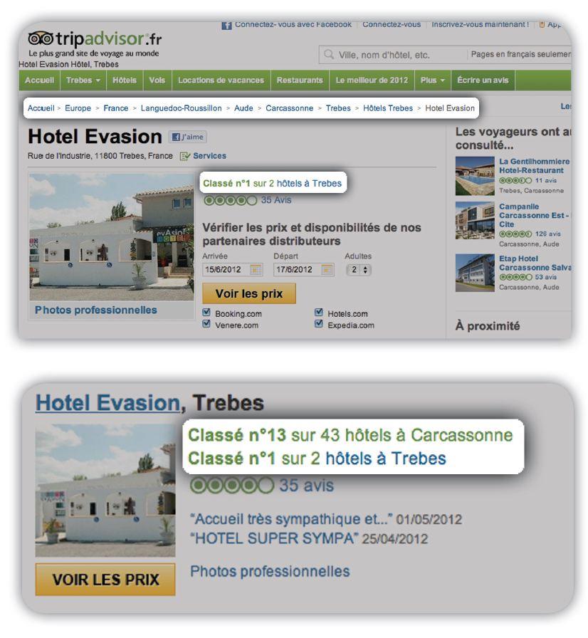 La visibilité des hotels de péripherie augmente dans TripAdvisor