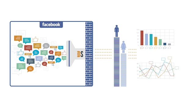 Facebook-Datashift-hotel