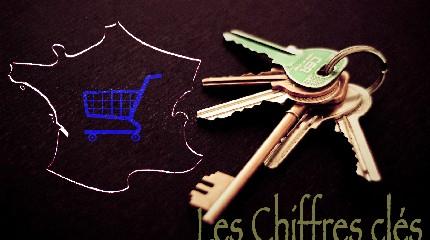 Les chiffres clefs de la distribution hôtelière en France
