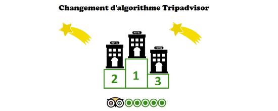 Le nouvel algorithme de classement de Tripadvisor