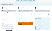 Le CRM comme outil d'analyse